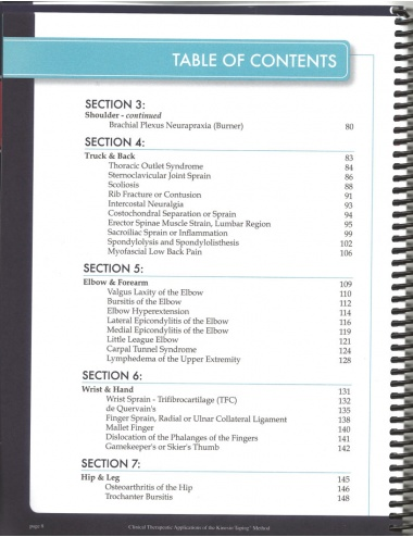 Table of Contents - 3