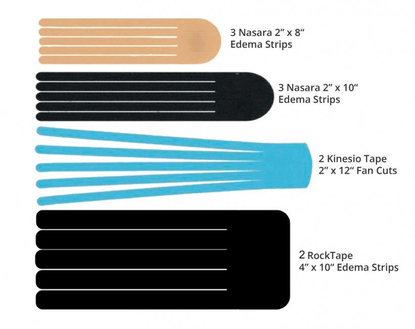 Theratape Edema Strips Variety Pack