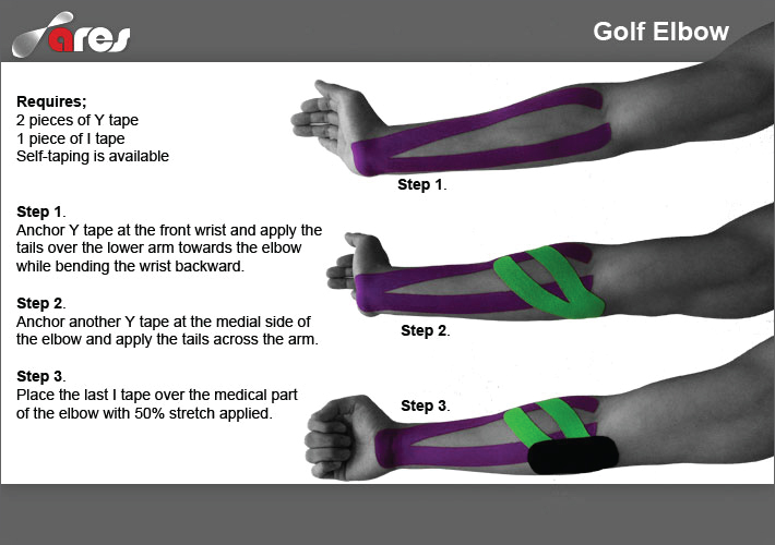 Golf-Elbow-Taping-Instruction